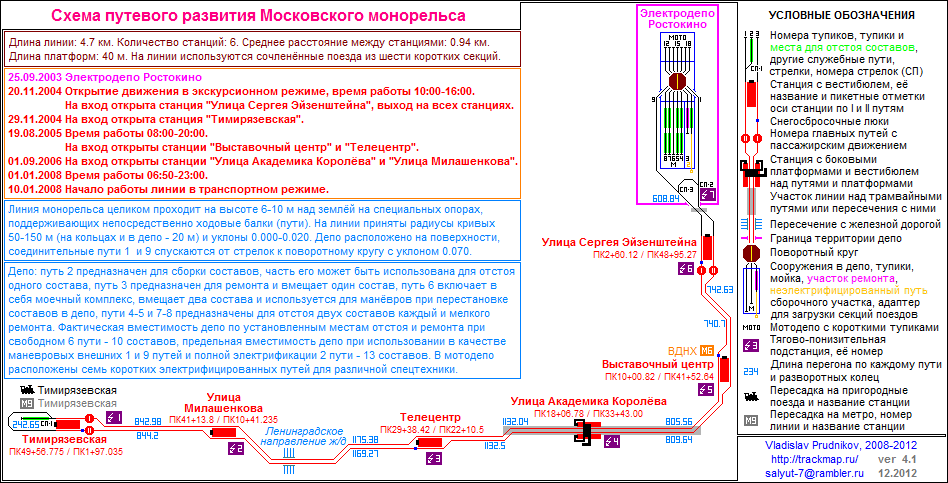 Moscow Monorail Track Map