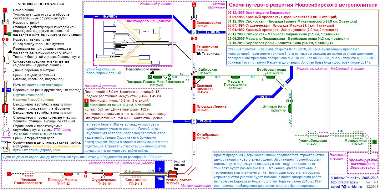 Novosibirsk Metro Track Map.  Схема путевого развития Новосибирского Метрополитена.
