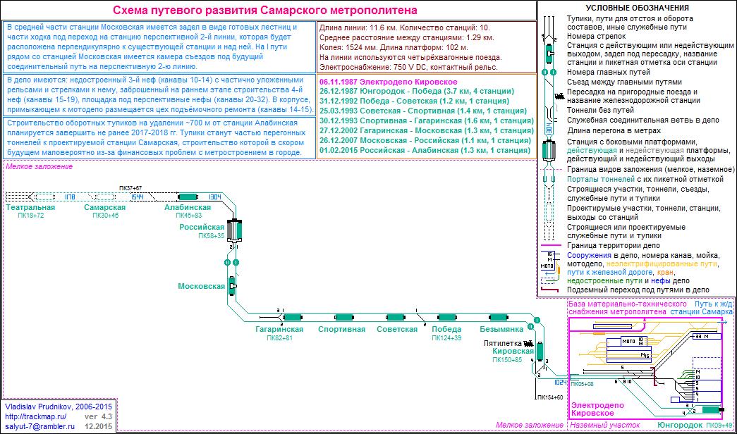 Samara Metro Track Map