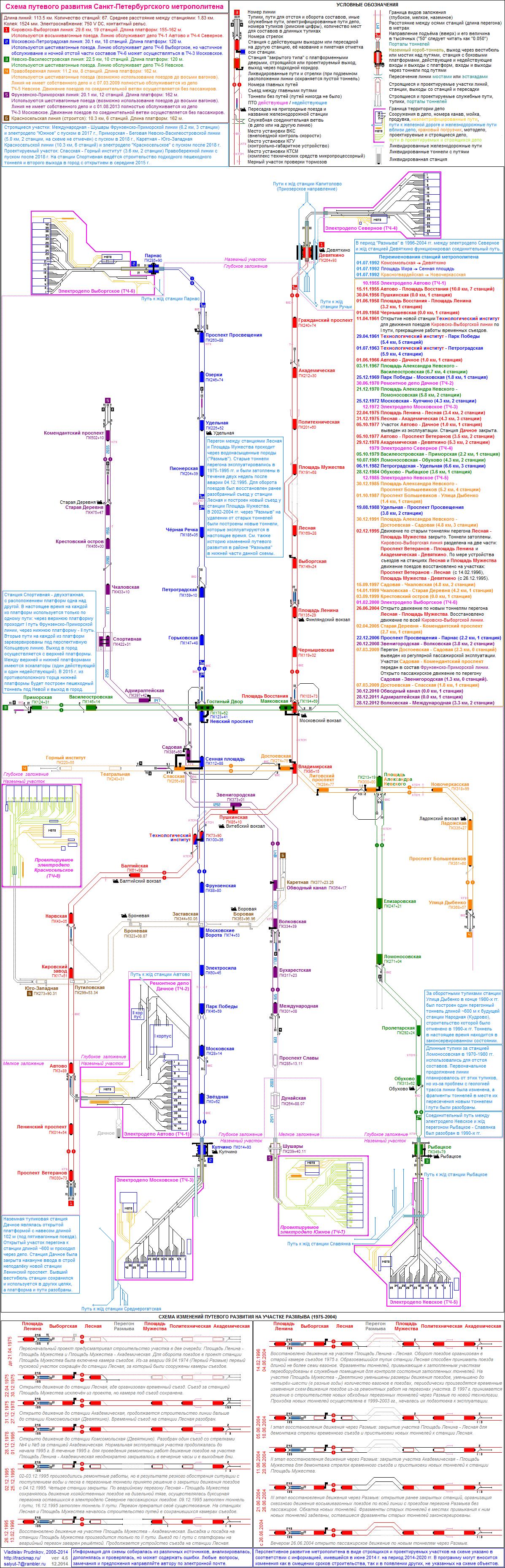 реальная схема метро санкт петербурга